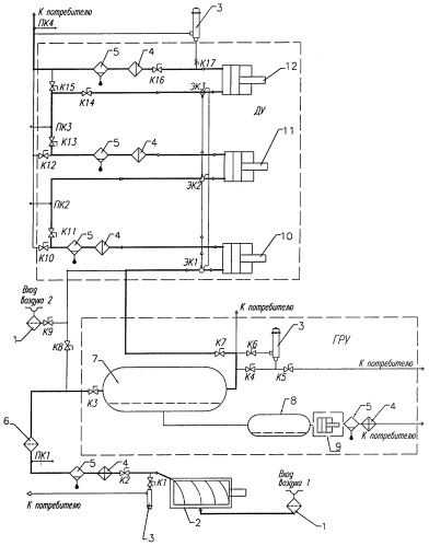 Device and method for producing inert gas mixture-based nitrogen
