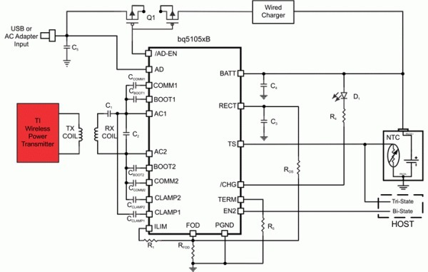 of wireless power charger ics content from power electronics