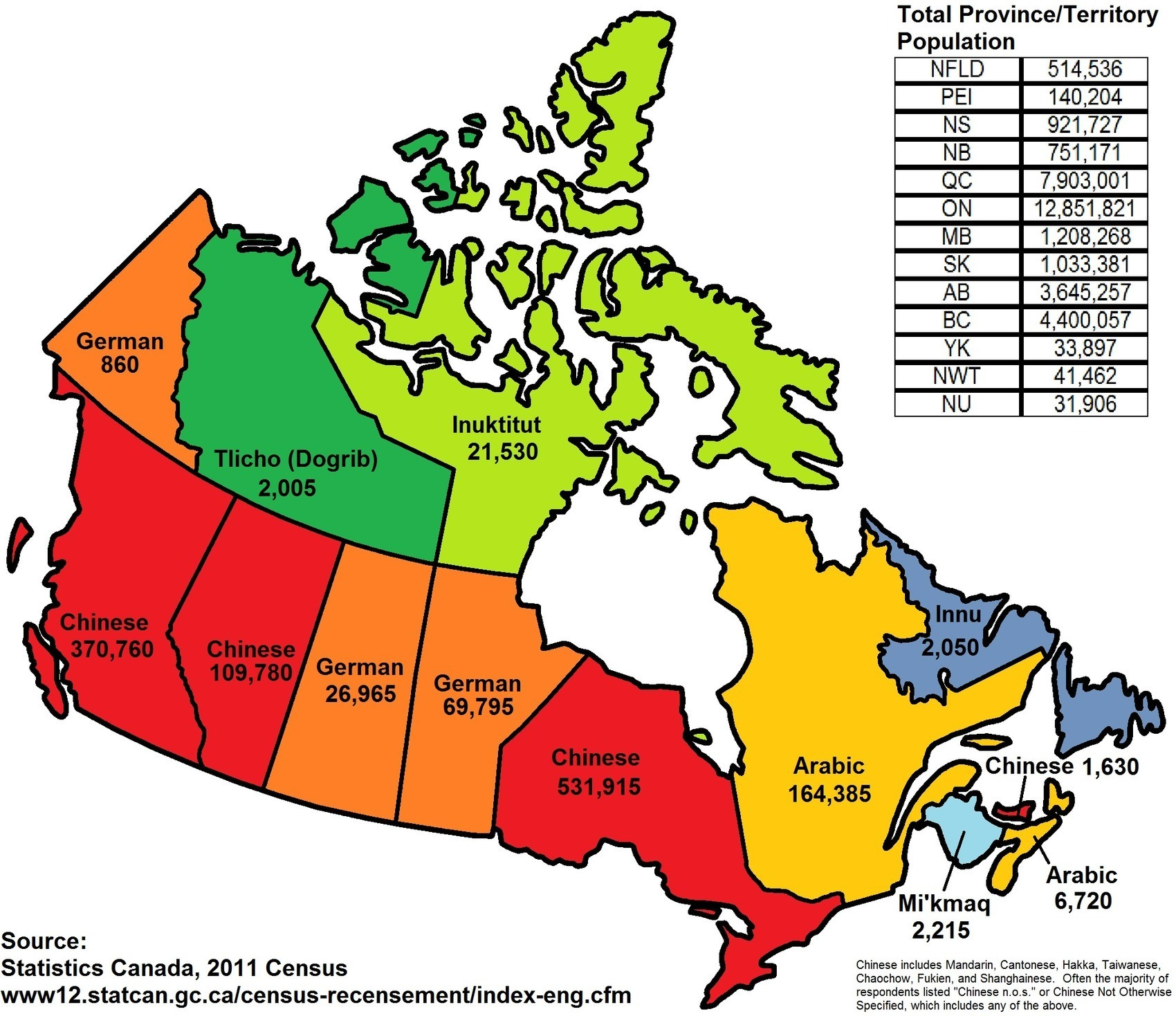 Chambre De Boyden Most Commonly Spoken Language In Canada Other T