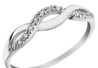 Promise Rings Meaning & Purpose | Promise R...