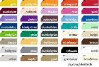 Die Farben | Deutsch lernen | Scoop.it