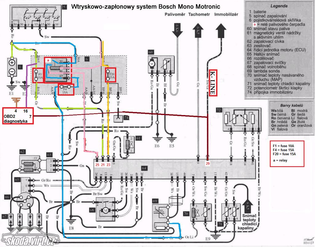 skoda octavia 2001 fuse box diagram