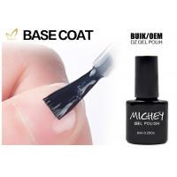 Private Label Nail Polish Manufacturers Popular Private