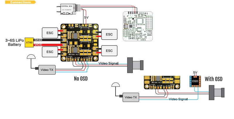 Fpv Wiring Diagram Pillow Wiring Diagram