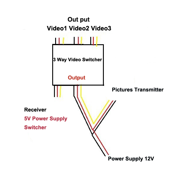 3 way video switch fpv
