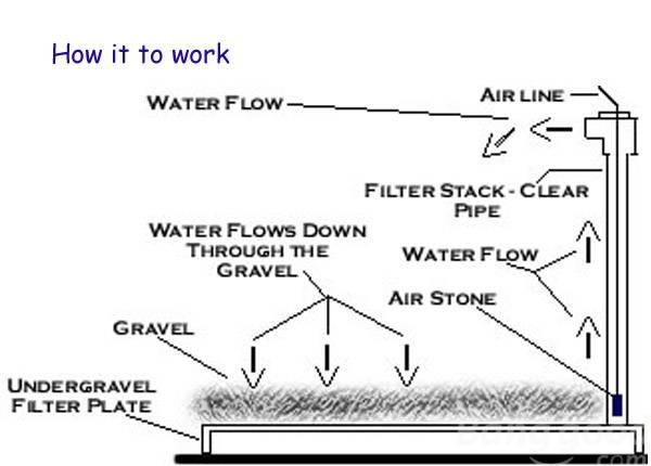 Boyu JAD UF-16P Undergravel Filter-under gravel plates 24x12Inch