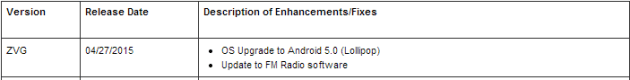 Find and update the software version on your LG G2