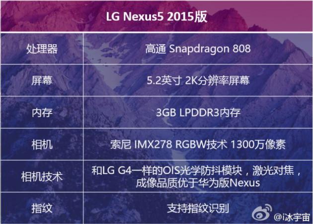 weibo-nexus-5-leak