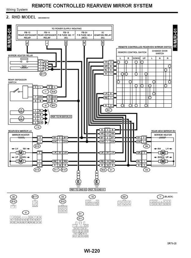 2012 Subaru Outback Wiring Diagrams Likewise 2002 Subaru Forester