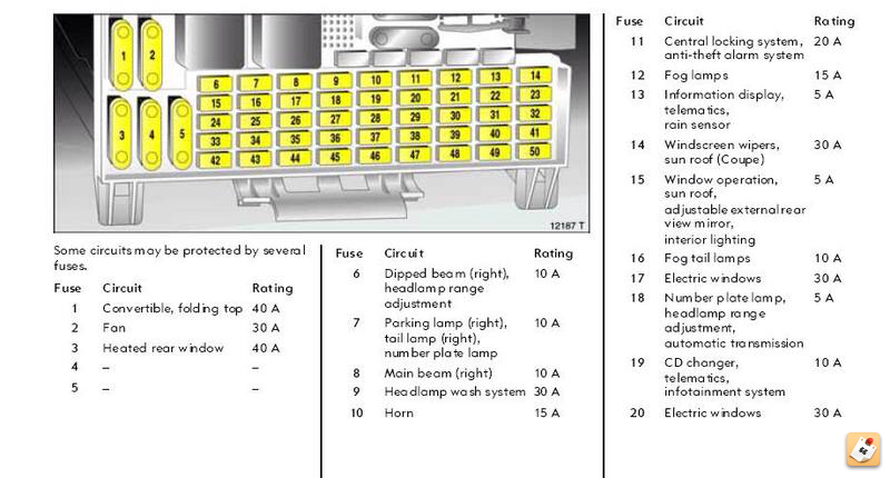 Vauxhall Meriva Fuse Box Cover Wiring Diagram