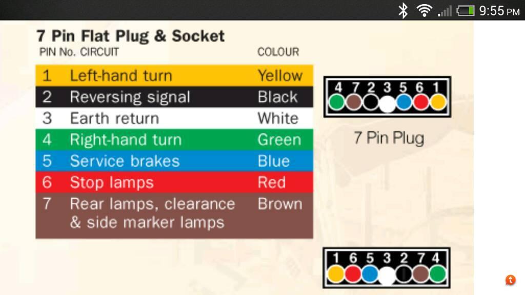 7 Pin Flat Wire Schematic car block wiring diagram