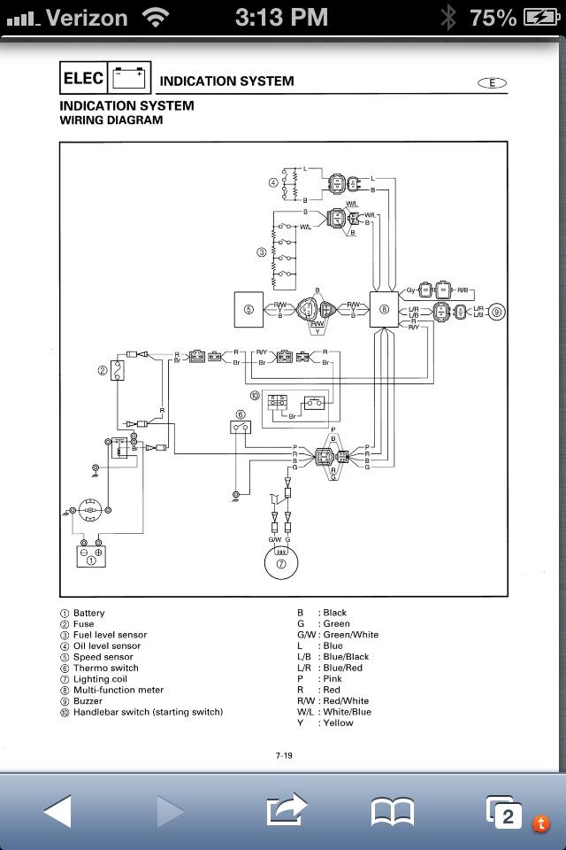 Kawasaki 750 Sxi Wiring Diagram Wiring Schematic Diagram