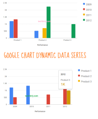 Google Chart: Dynamic Data Series from a Column in ...