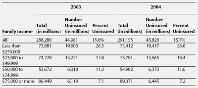Demographic financial definition of demographic