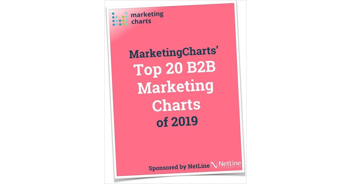 Top 20 B2B Marketing Charts of 2018 Free Report