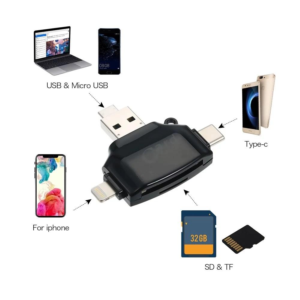 Fullsize Of Iphone Sd Card Reader