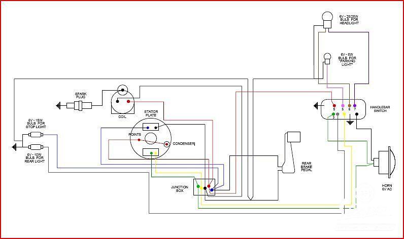 gtr diagrama de cableado