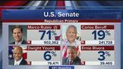 Democracy 2016: Marco Rubio wins Florida Primary