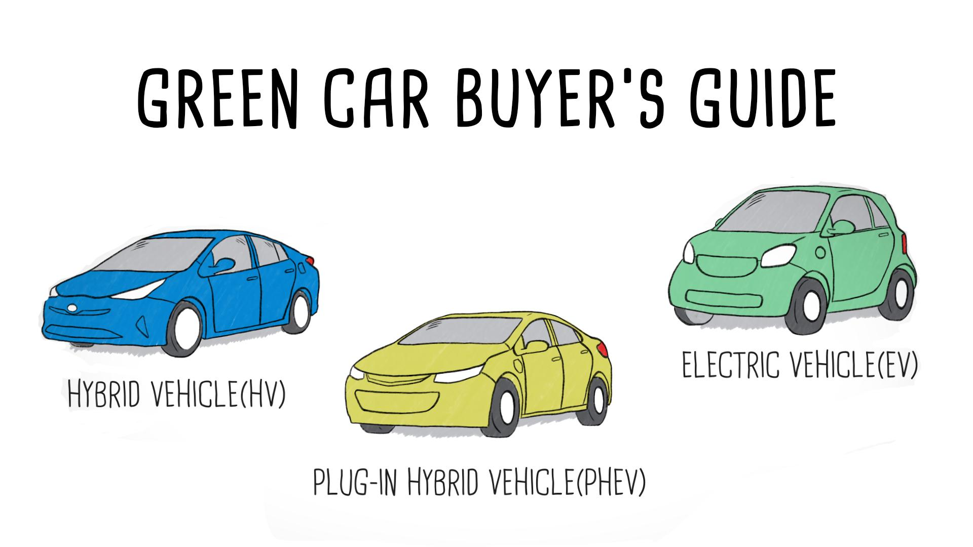 For Electric And Hybrid Vehicles Green Car Buyer S Guide