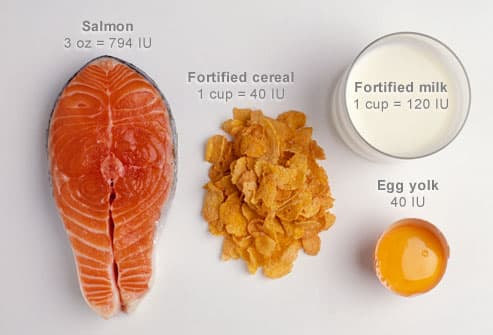 Vitamin D in Pictures Vitamin D Deficiency Symptoms, Foods, Tests