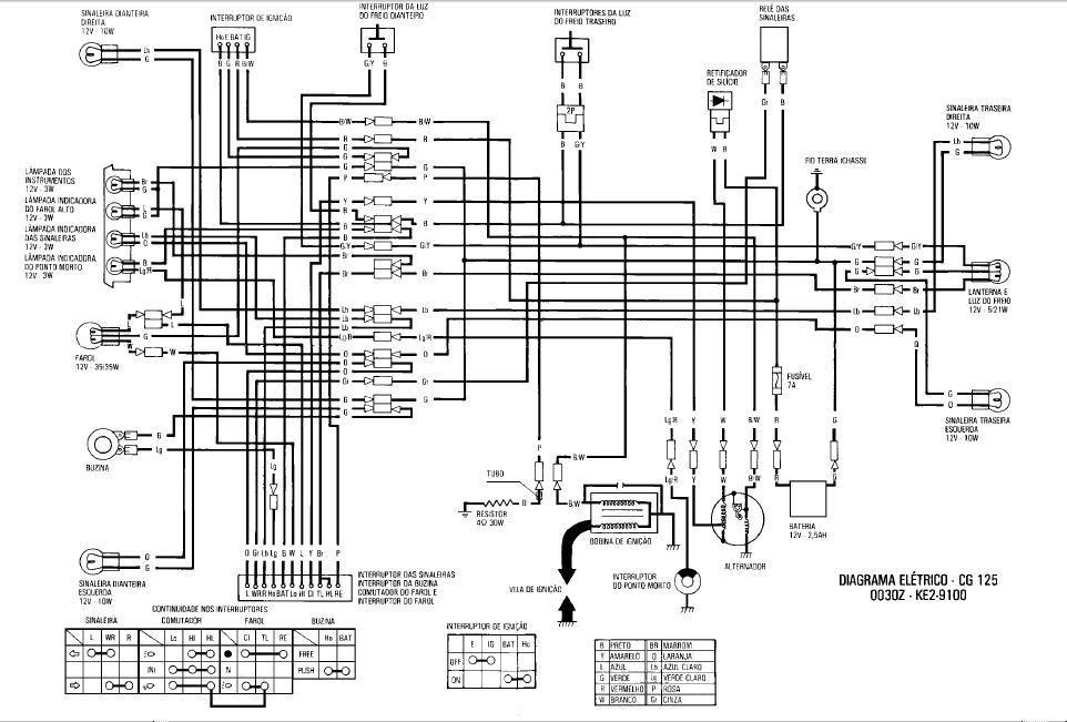 bajaj pulsar diagrama de cableado