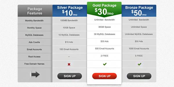 25+ Free PSD Pricing Table Templates - Webprecis - pricing table templates