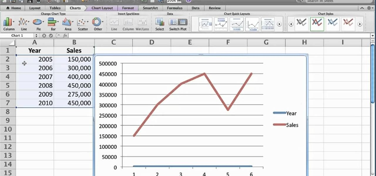 How to Create a line chart in Microsoft Excel 2011 « Microsoft - How To Graph Excel