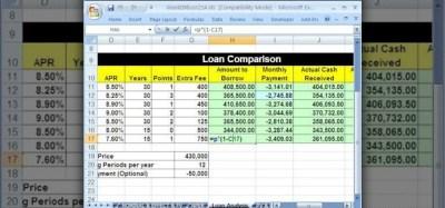 Loan Worksheet In Excel - Kidz Activities