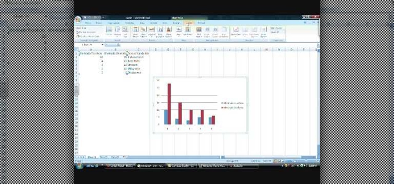How to Make a basic bar graph in Microsoft Excel « Microsoft Office