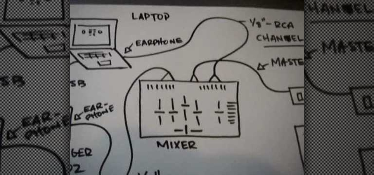 How to Connect your laptop to your DJ mixer « DJ  Turntablism