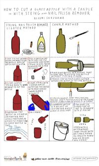 How to Cut Glass Bottles in Half Using Fire and Glass ...
