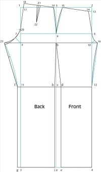 How to Draft a Basic Pant Pattern  Sewing & Embroidery ...