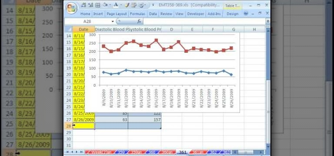 How to Create a line chart mapping blood pressure in MS Excel