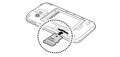 How to Insert an SD Card into a Samsung Galaxy Y
