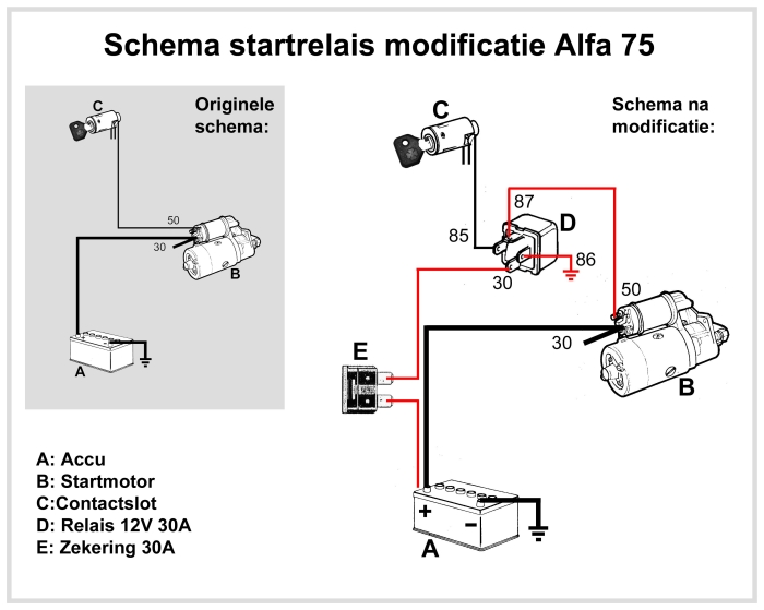 Mdf Bedradings Schema - Auto Electrical Wiring Diagram