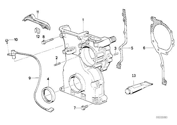 m62 Schema moteur