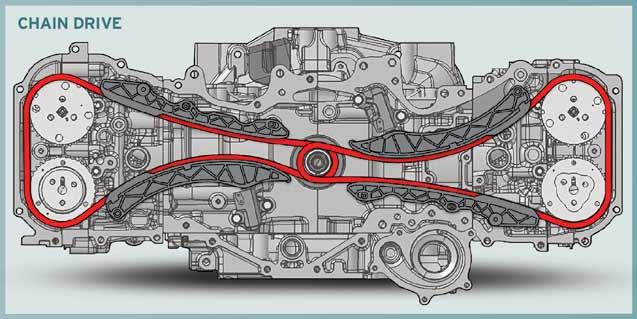 subaru 2 0 boxer engine diagram