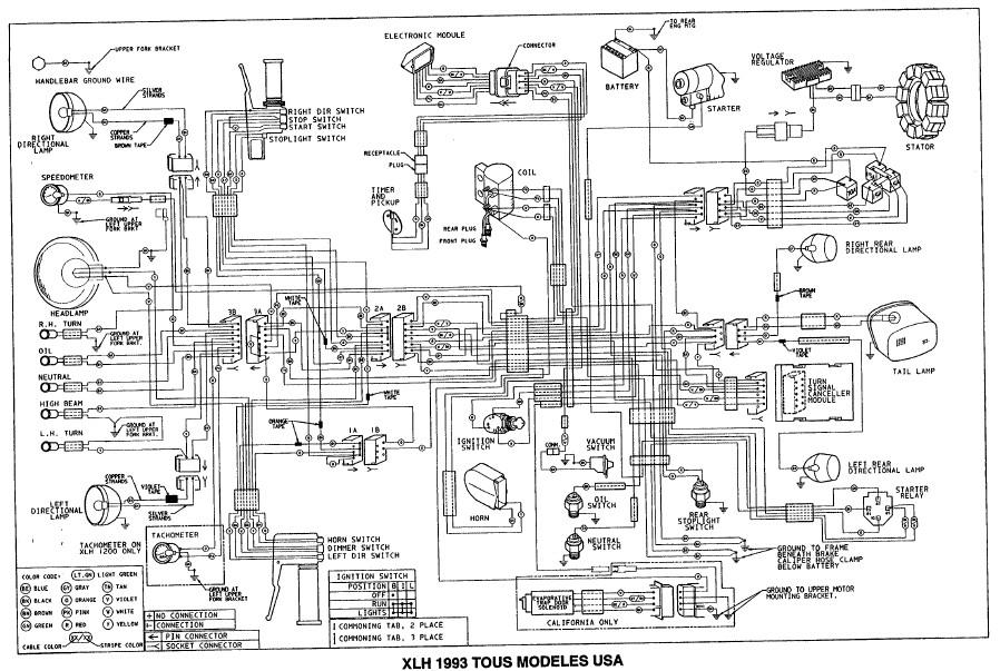 87 sportster 883 wiring diagram