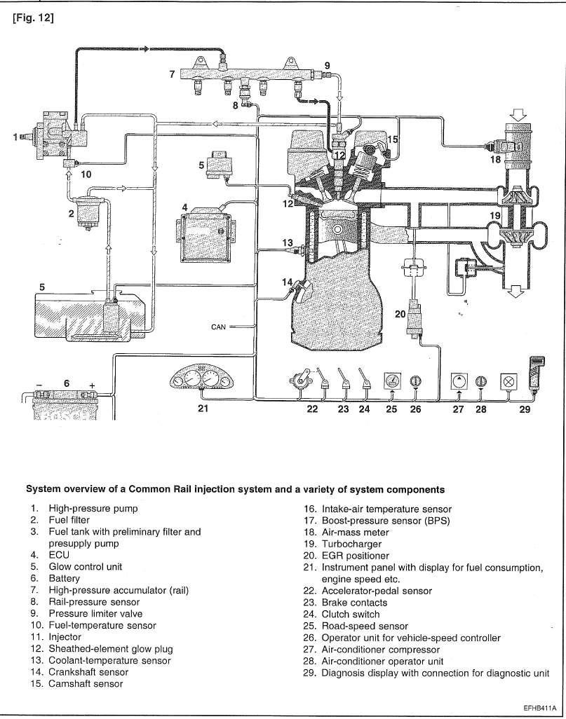 seat schema moteur volvo