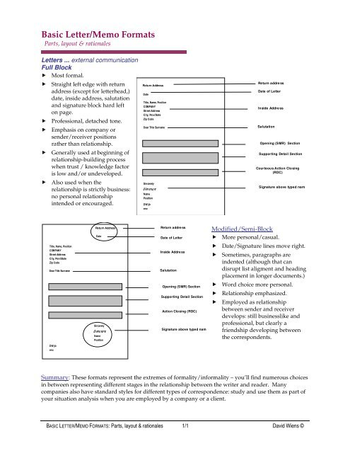 Basic Letter/Memo Formats - Professional Communications
