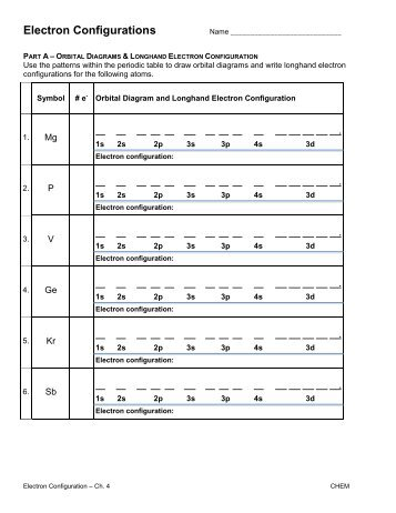 Writing Your Own Resume Questions Answers Executive Resume Executive Resume  Samples Examples Electron Configurations Worksheet Answers