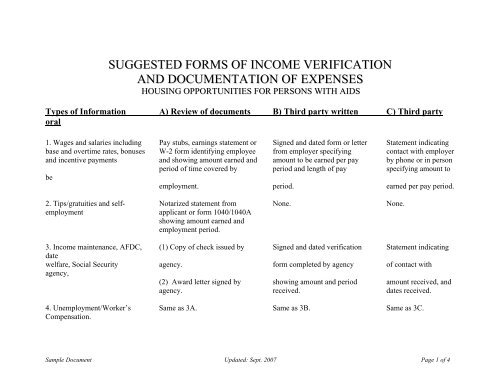 ACCEPTED FORMS OF INCOME VERIFICATION - OneCPD