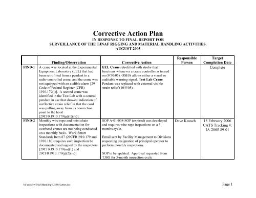 Rigging and Material Handling Corrective Action Plan