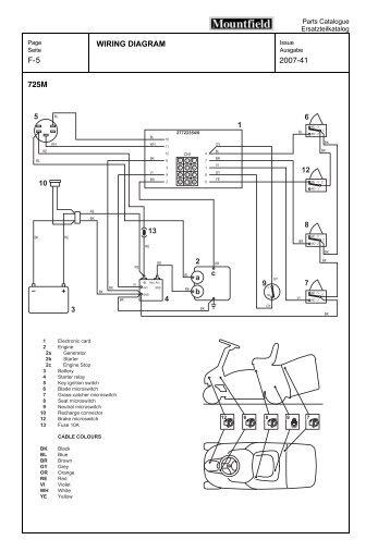 wiring diagram for kawasaki mule 2007