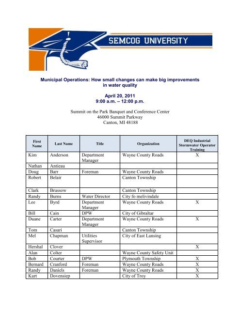 Meeting Attendance List - semcog