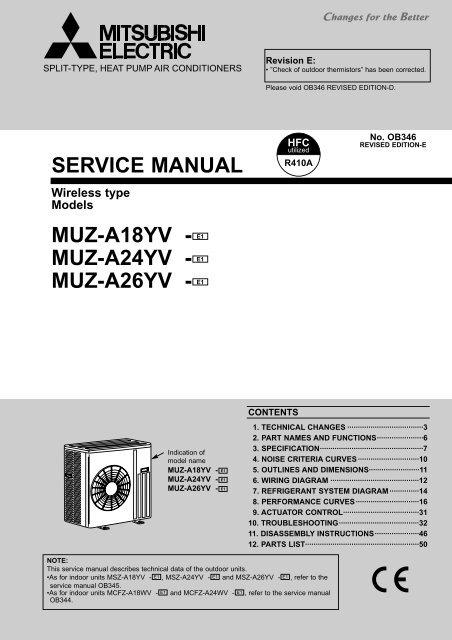Mitsubishi starmex service manual