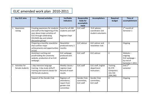 A Sample Work-Plan 2010-2011 - Ministry of Education