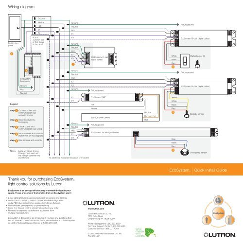 Qed Wiring Diagram Fuse Box  Wiring Diagram