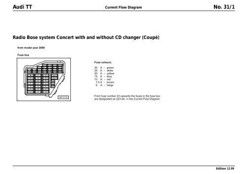 Audi Wiring Diagrams Pdf Wiring Diagram 2019
