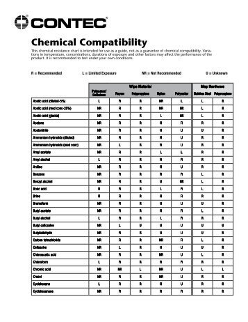 chemical chart - Hunthankk